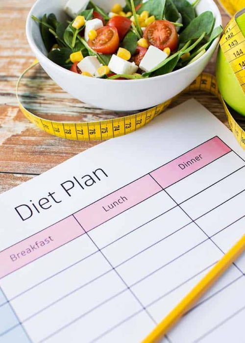 3 components of a sound weight control program